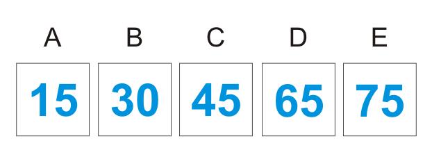 Beispielfrage zum IQ-Test für Jugendliche