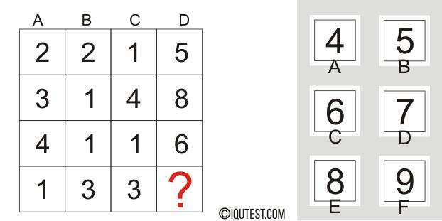 IQ-Test - Beispiel für eine Fragenserie # 1