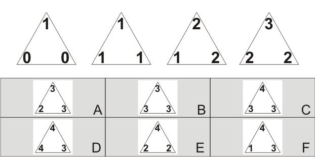 IQ-Test - Beispiel für eine Fragenserie # 2