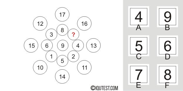 IQ-Test - Beispiel für eine Fragenserie # 4