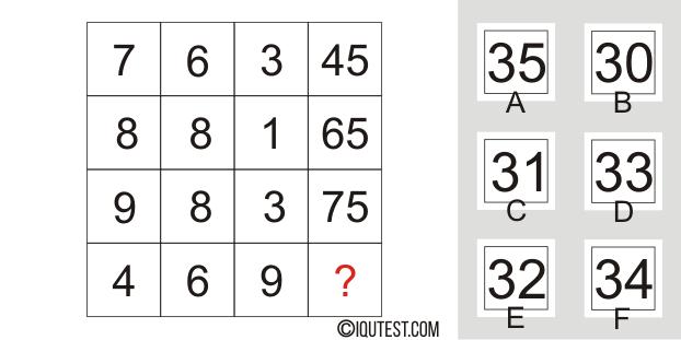 IQ-Test - Beispiel für eine Fragenserie # 6