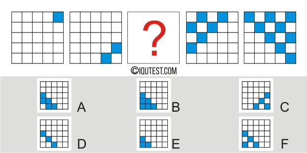 IQ Test - Beispielfrage Logischer Test Progressive Series