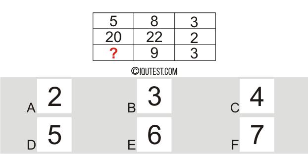 IQ Test - Beispielfrage Numerische Testnummernmatrizen